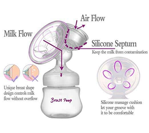 Vakey Electric Breast Pump Use